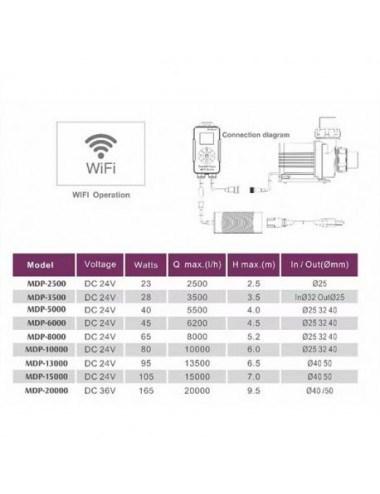 JEBAO JECOD - MDP-3500 + contrôleur Wi-Fi - 3500 L/H